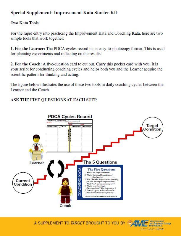Kata Starter Kit