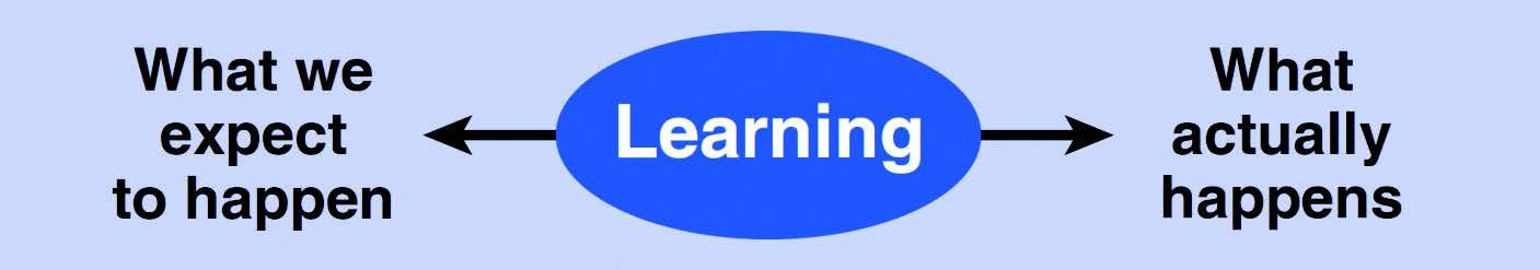 Toyota Kata Learning image