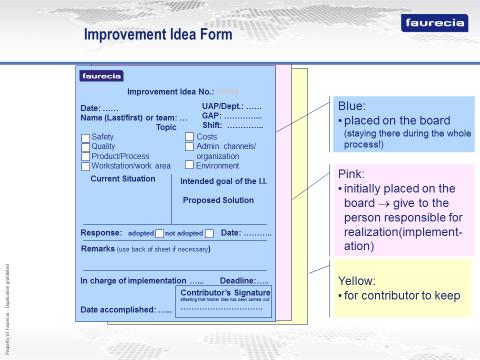 Beginner's guide to lean: Employee suggestion program best ...